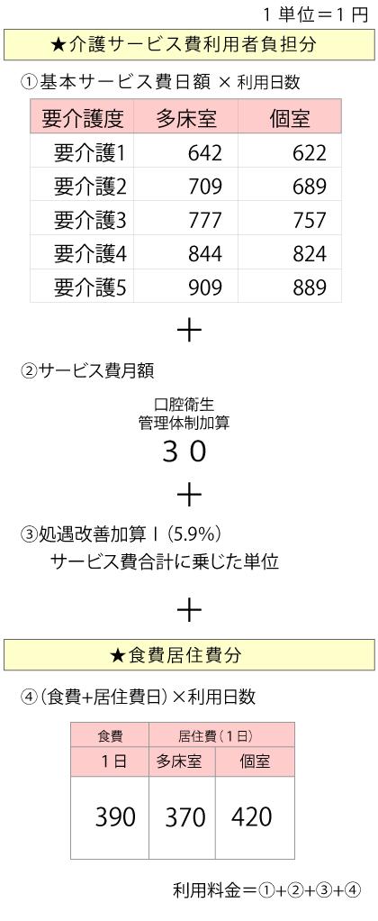 m03-p